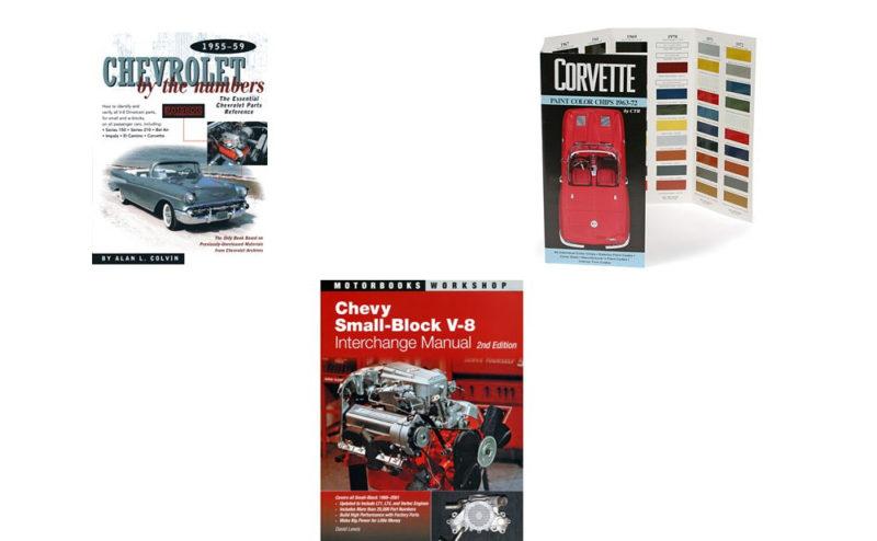 corvette-number-paint-guides